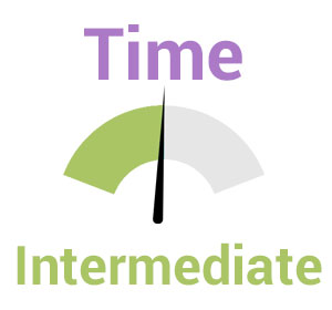 Time – Intermediate